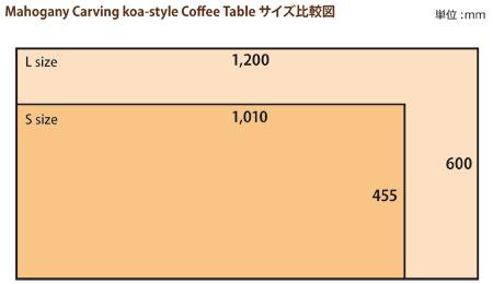マホガニー カービング コアスタイル コーヒーテーブル(L)